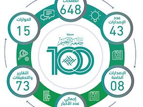 Photo of الإعلام والاتصال:  صحيفة جامعة القصيم بالأرقام: