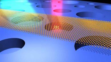 Photo of في دراسة منشورة في دورية ساينس أدفانسز ابتكار طبلة أذن أصغر من البشرية بـ10 تريليون مرة